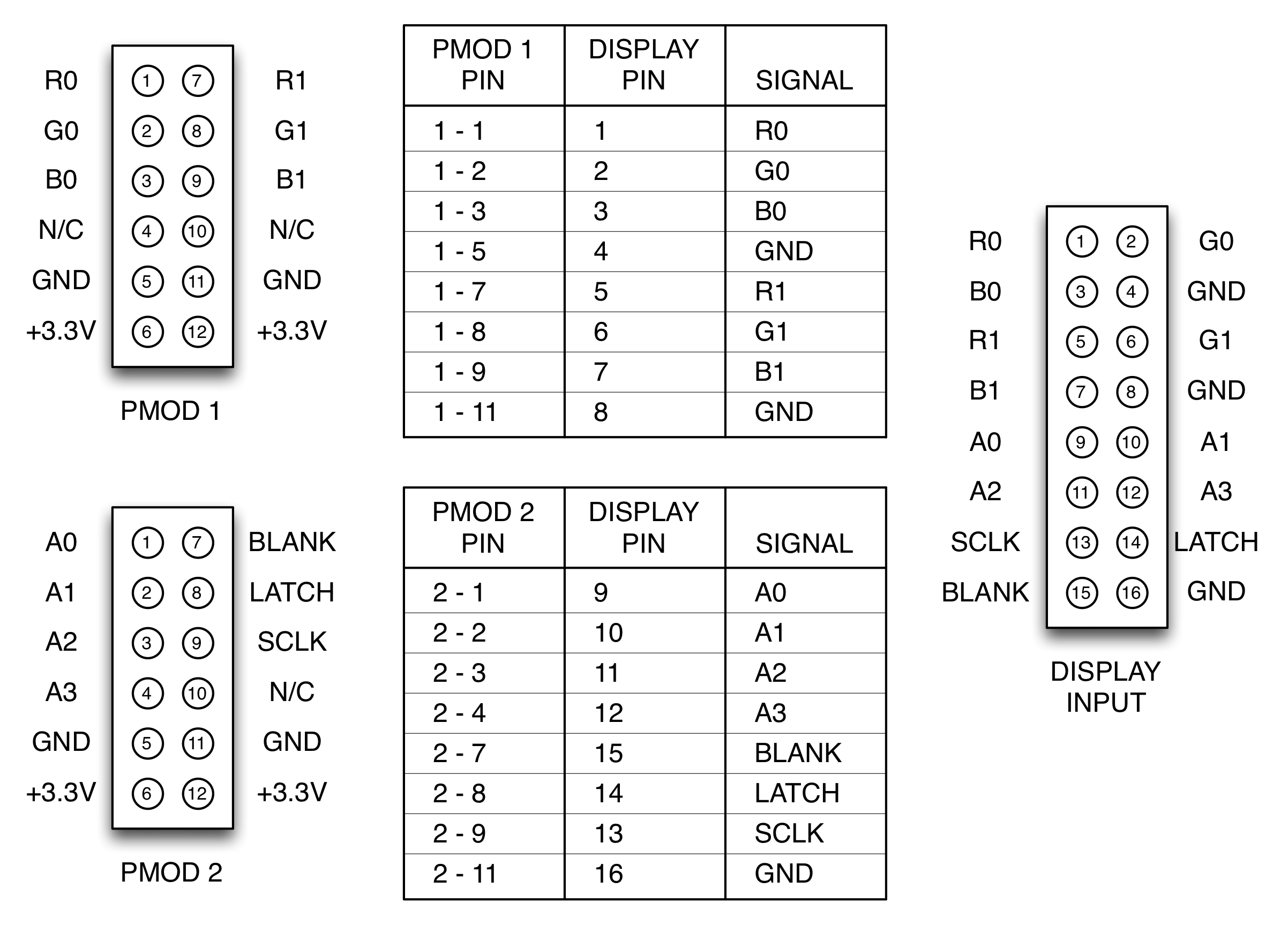 Rgb Led Panel Display Data Connections on Dc Power Jack Connectors Diagram